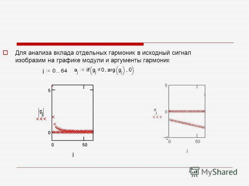 Для анализа вклада отдельных гармоник в исходный сигнал изобразим на графике модули и аргументы гармоник