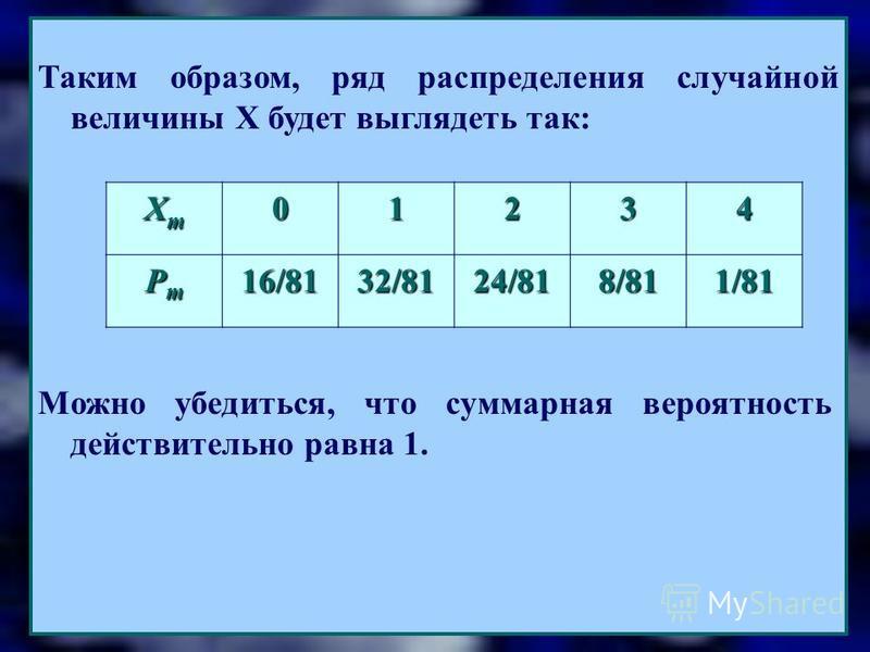 Можно убедиться, что суммарная вероятность действительно равна 1. Таким образом, ряд распределения случайной величины Х будет выглядеть так: ХmХmХmХm01234 PmPmPmPm16/81 32/81 24/818/811/81