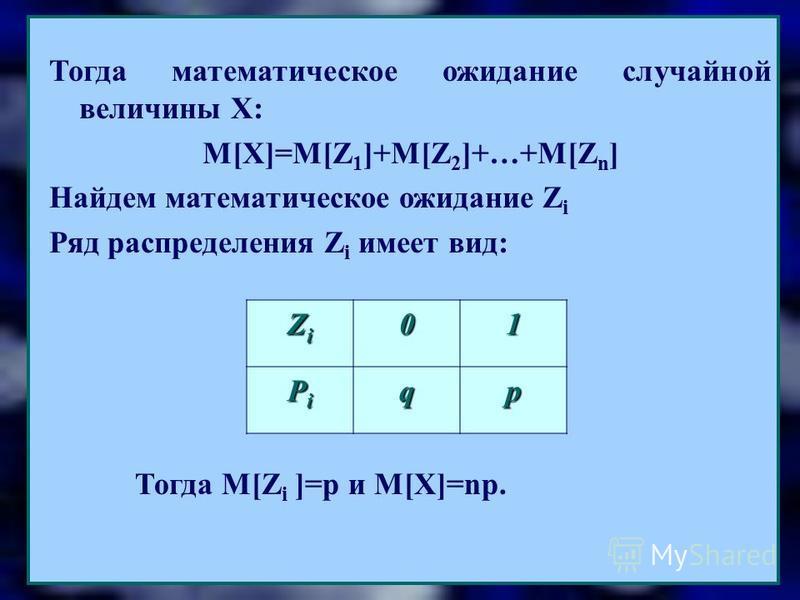 Тогда математическое ожидание случайной величины Х: M[X]=M[Z 1 ]+M[Z 2 ]+…+M[Z n ] Найдем математическое ожидание Z i Ряд распределения Z i имеет вид: Тогда M[Z i ]=p и M[X]=np. ZiZiZiZi01 PiPiPiPiqp