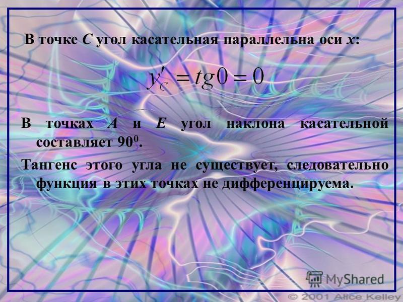 В точке С угол касательная параллельна оси х: В точках А и Е угол наклона касательной составляет 90 0. Тангенс этого угла не существует, следовательно функция в этих точках не дифференцируема.