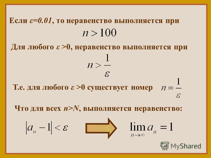Если ε=0.01, то неравенство выполняется при Для любого ε >0, неравенство выполняется при Т.е. для любого ε >0 существует номер Что для всех n>N, выполняется неравенство: