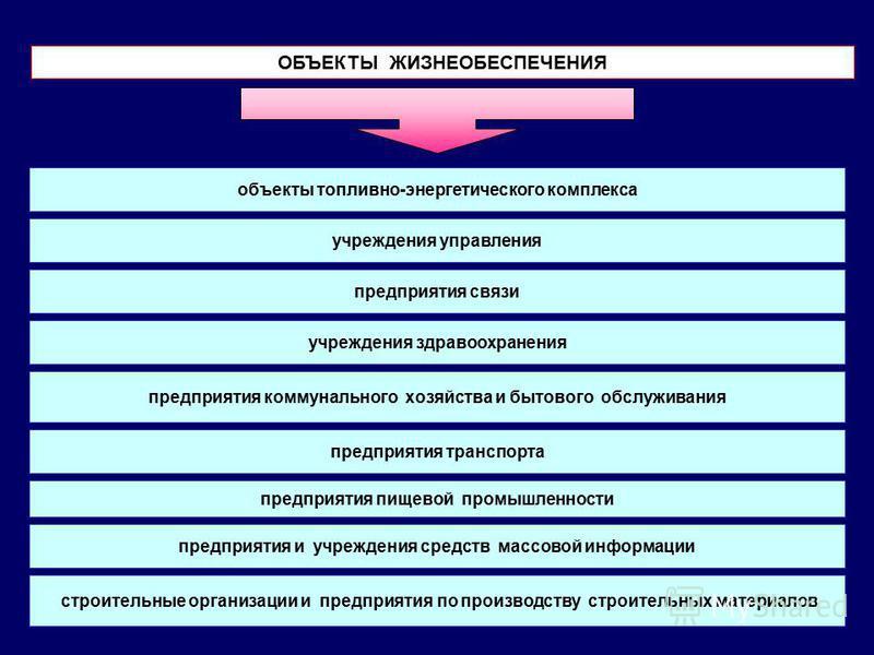 Схема оповещения сотрудников образец