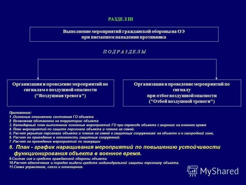 Выполнение мероприятий гражданской обороны на ОЭ при внезапном нападении противника Организация и проведение мероприятий по сигналам о воздушной опасности (