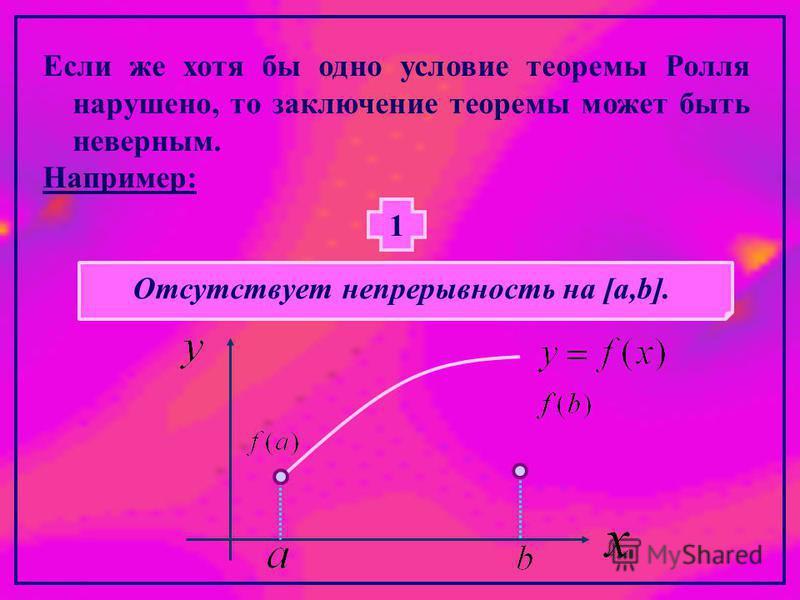 Если же хотя бы одно условие теоремы Ролля нарушено, то заключение теоремы может быть неверным. Например: Отсутствует непрерывность на [a,b]. 1