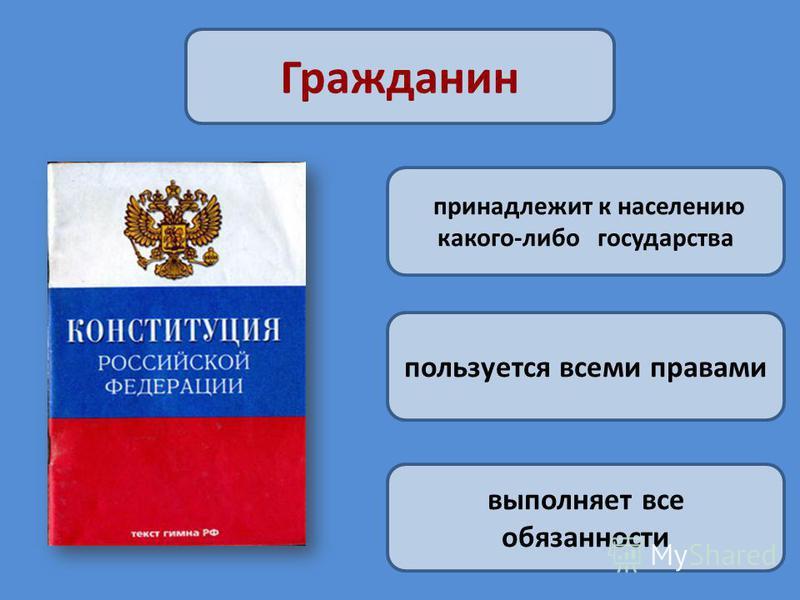принадлежит к населению какого-либо государства выполняет все обязанности пользуется всеми правами Гражданин