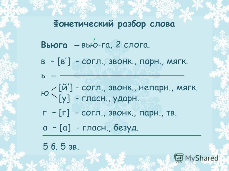 Фонетический разбор слова в – [в] - согл., звонок., парня., мягк. г – [г] - согл., звонок., парня., тв. а – [а] - гласн., безуд. 5 б. 5 зв. Вьюга – [й] - согл., звонок., не парнюя., мягк. [у] - гласн., удар ню – вью-га, 2 слога.