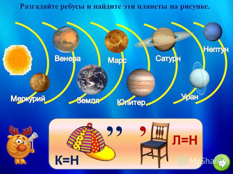 Разгадайте ребусы и найдите эти планеты на рисунке. Ч=Р ЦА=Й