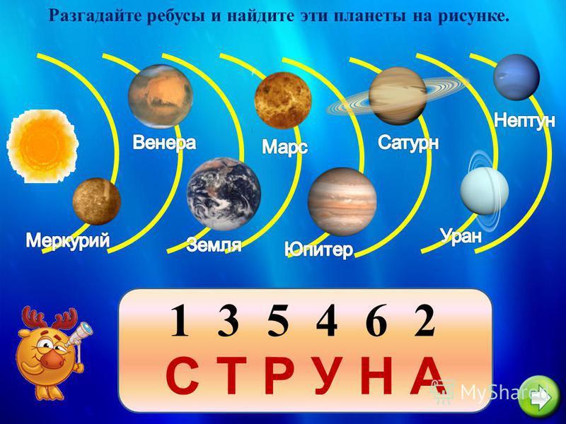 Разгадайте ребусы и найдите эти планеты на рисунке.,, Г=П,,