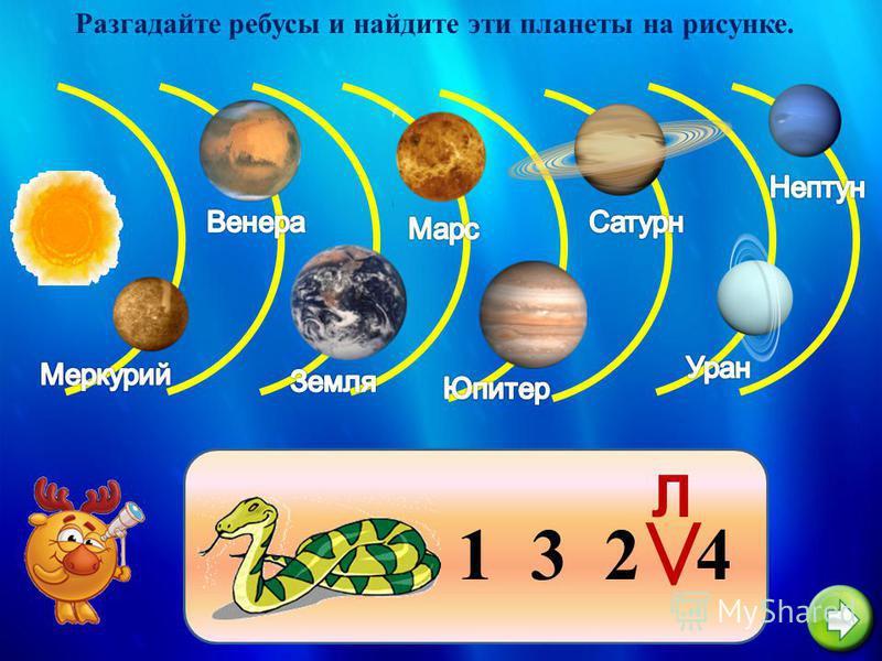 Разгадайте ребусы и найдите эти планеты на рисунке.,, С