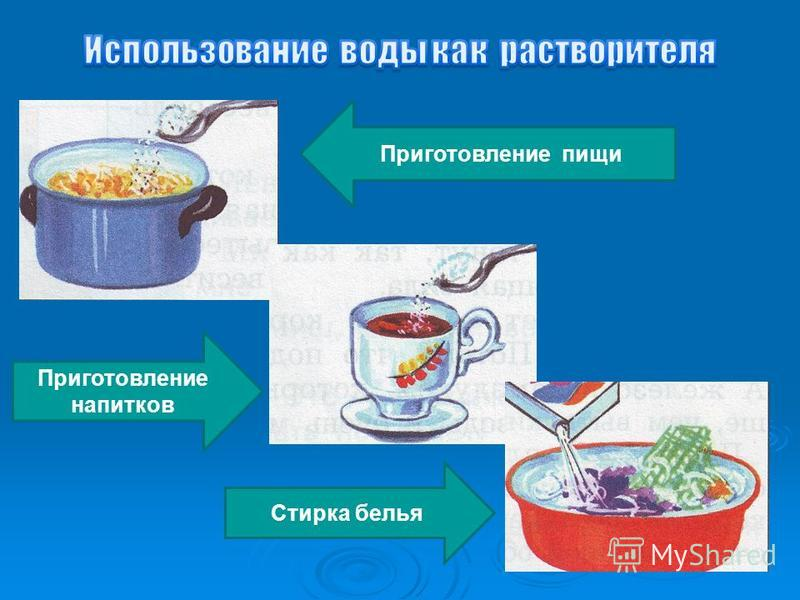 Приготовление пищи Приготовление напитков Стирка белья