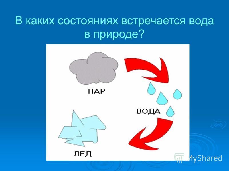 В каких состояниях встречается вода в природе?
