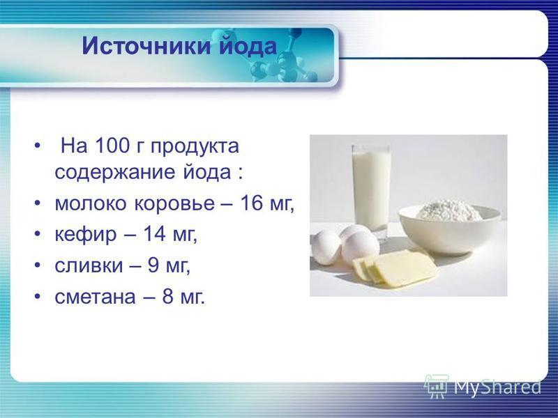 Источники йода На 100 г продукта содержание йода : молоко коровье – 16 мг, кефир – 14 мг, сливки – 9 мг, сметана – 8 мг.