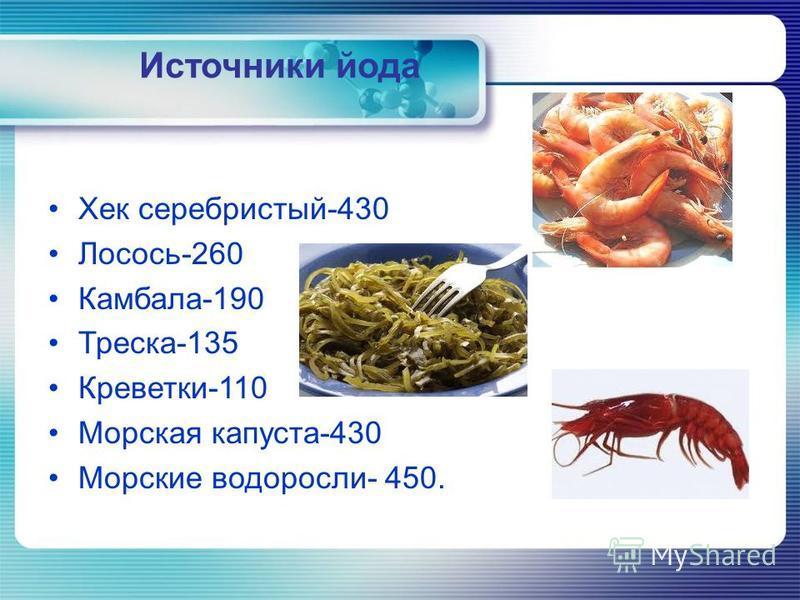 Источники йода Хек серебристый-430 Лосось-260 Камбала-190 Треска-135 Креветки-110 Морская капуста-430 Морские водоросли- 450.