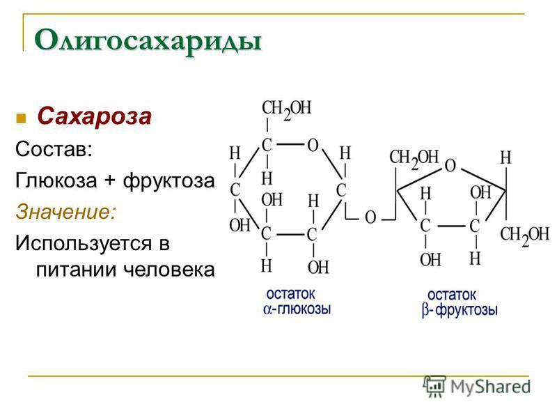 Олигосахариды Сахароза Состав: Глюкоза + фруктоза Значение: Используется в питании человека