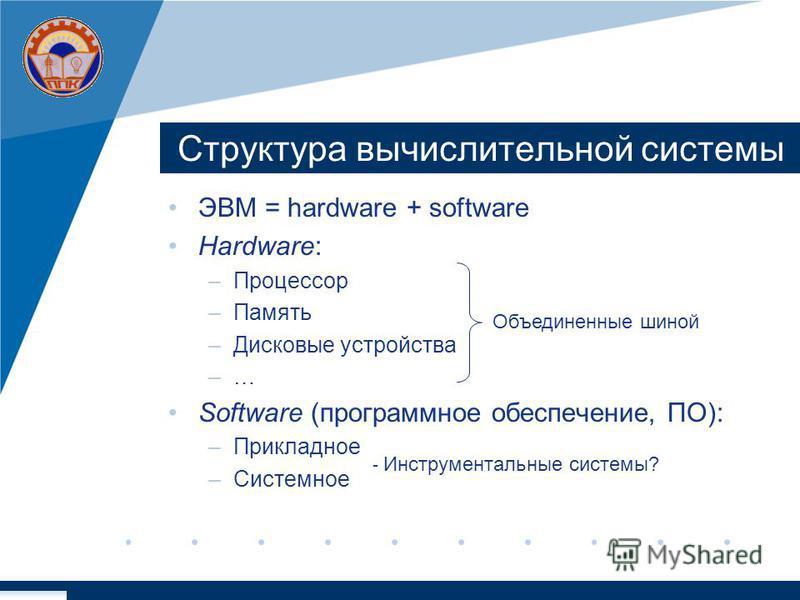 Структура вычислительной системы ЭВМ = hardware + software Hardware: –Процессор –Память –Дисковые устройства –… Software (программное обеспечение, ПО): –Прикладное –Системное Объединенные шиной - Инструментальные системы?
