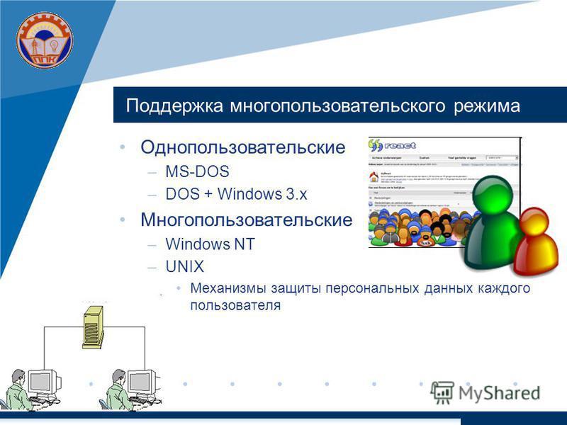 Поддержка многопользовательского режима Однопользовательские –MS-DOS –DOS + Windows 3. x Многопользовательские –Windows NT –UNIX Механизмы защиты персональных данных каждого пользователя