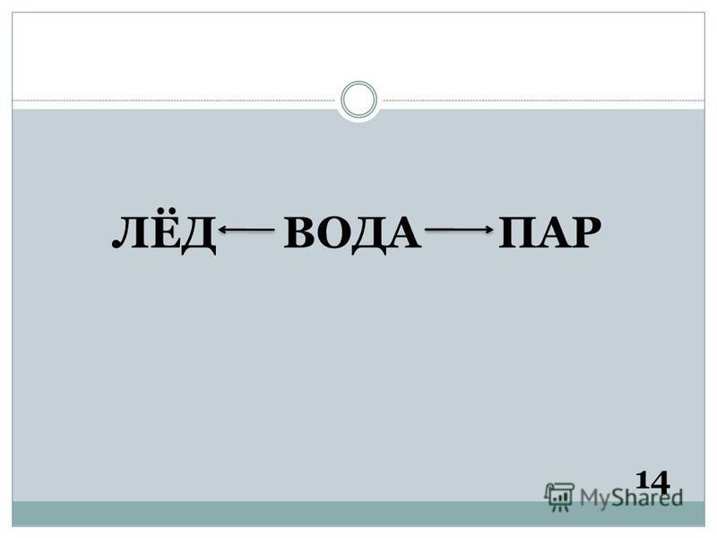 ЛЁД ВОДА ПАР 14