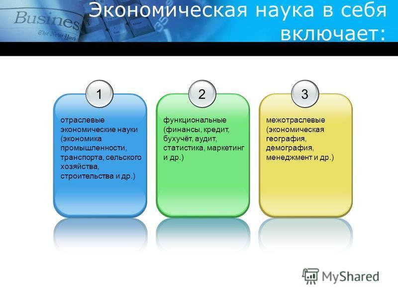 Экономическая наука в себя включает: 1 отраслевые экономические науки (экономика промышленности, транспорта, сельского хозяйства, строительства и др.) 2 функциональные (финансы, кредит, бухучёт, аудит, статистика, маркетинг и др.) 3 межотраслевые (эк