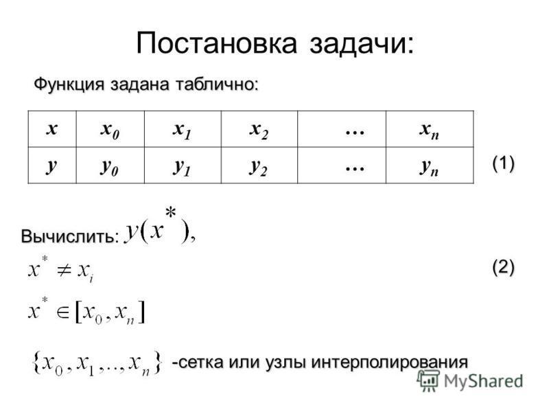 Постановка задачи: xx0x0 x1x1 x2x2 …xnxn yy0y0 y1y1 y2y2 …ynyn Функция задана таблично: Вычислить Вычислить: -сетка или узлы интерполирования (2) (1)