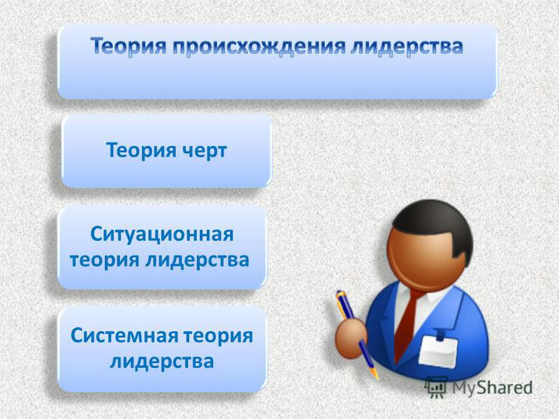 Системная теория лидерства Ситуационная теория лидерства Теория черт