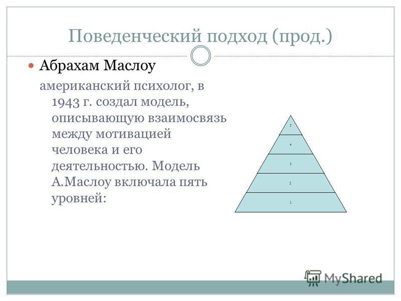Поведенческий подход (прод.) Абрахам Маслоу американский психолог, в 1943 г. создал модель, описывающую взаимосвязь между мотивацией человека и его деятельностью. Модель А.Маслоу включала пять уровней: 5 4 3 2 1