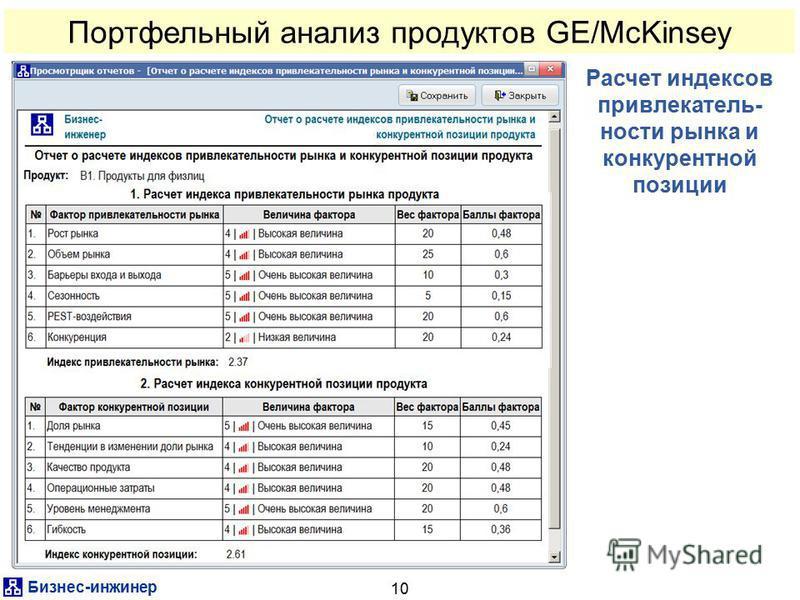 Бизнес-инженер 10 Расчет индексов привлекательности рынка и конкурентной позиции Портфельный анализ продуктов GE/McKinsey