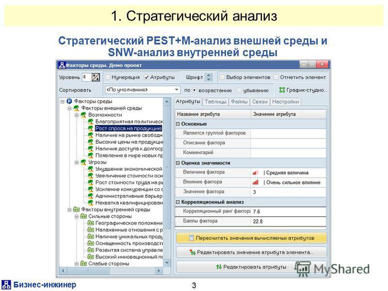Бизнес-инженер 3 1. Стратегический анализ Стратегический PEST+M-анализ внешней среды и SNW-анализ внутренней среды