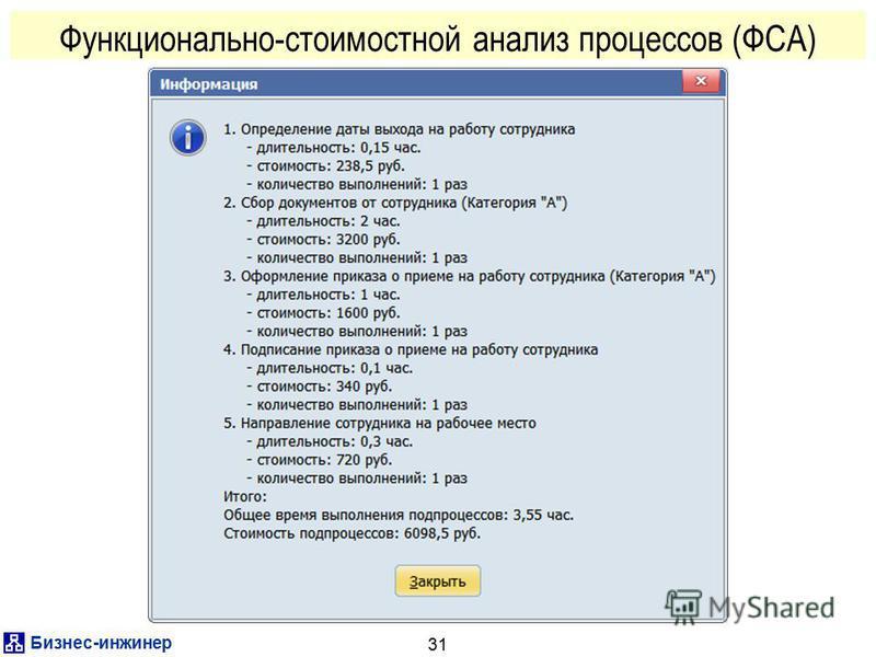 Бизнес-инженер 31 Функционально-стоимостной анализ процессов (ФСА)