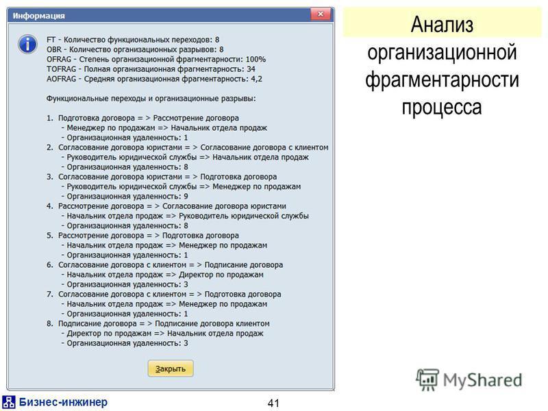 Бизнес-инженер 41 Анализ организационной фрагментарности процесса