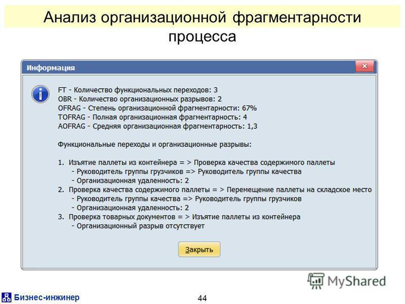 Бизнес-инженер 44 Анализ организационной фрагментарности процесса