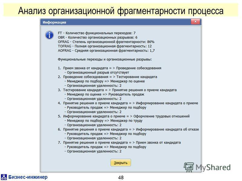 Бизнес-инженер 48 Анализ организационной фрагментарности процесса