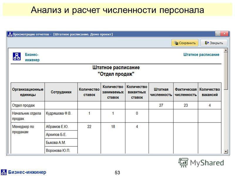 Бизнес-инженер 53 Анализ и расчет численности персонала