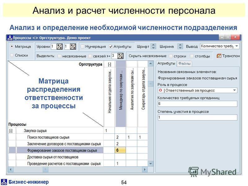 Бизнес-инженер 54 Анализ и расчет численности персонала Анализ и определение необходимой численности подразделения Матрица распределения ответственности за процессы