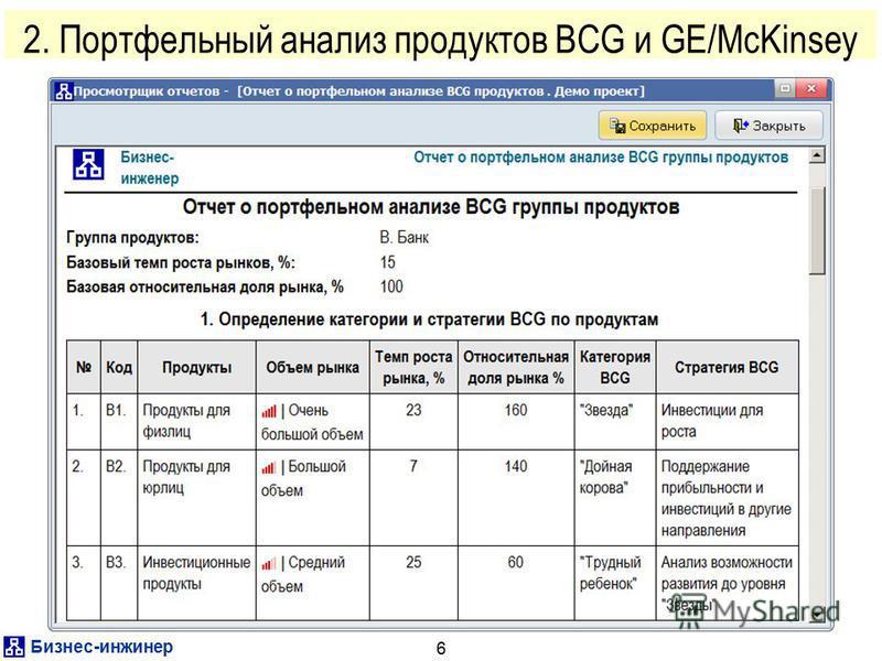 Бизнес-инженер 6 2. Портфельный анализ продуктов BCG и GE/McKinsey