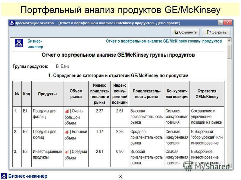 Бизнес-инженер 8 Портфельный анализ продуктов GE/McKinsey