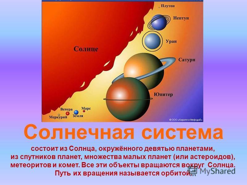 Космическая экскурсия внеклассное мероприятие, посвящённое изучению планет Солнечной Системы и других космических объектов.
