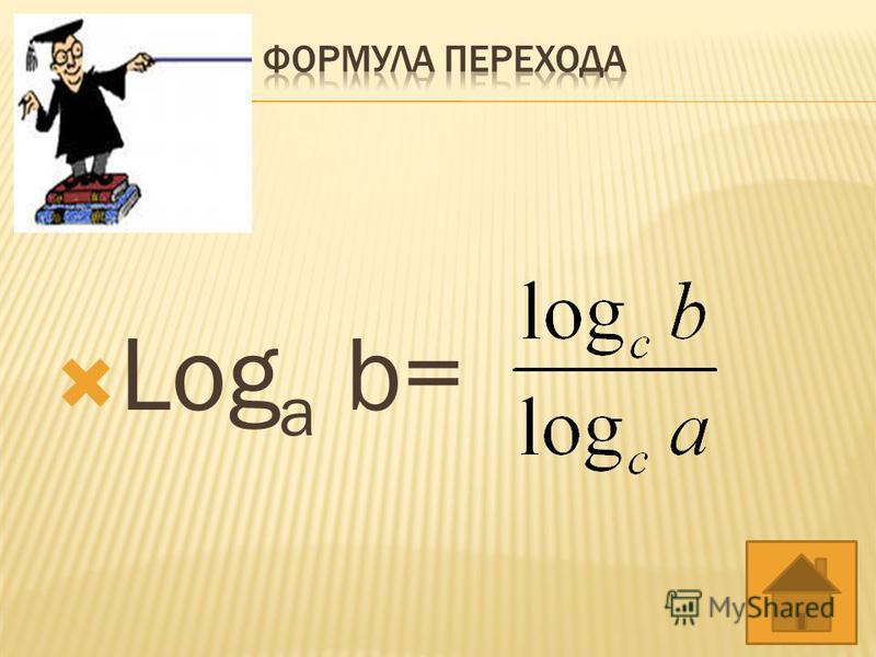 Log a b=
