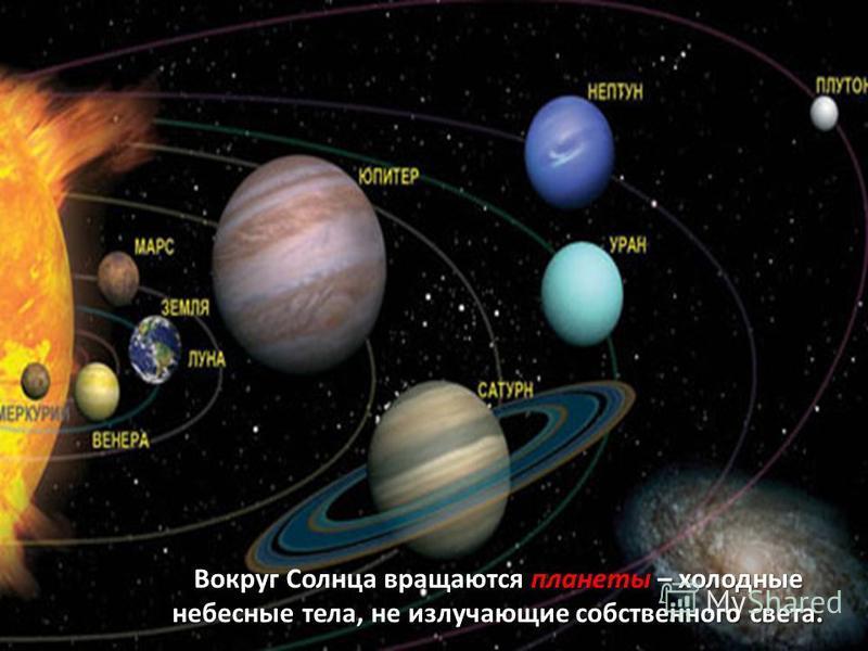 Вокруг Солнца вращаются планеты – холодные небесные тела, не излучающие собственного света.
