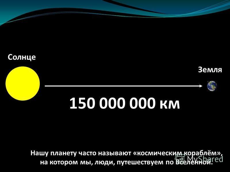 Земля 150 000 000 км Солнце Нашу планету часто называют «космическим кораблём», на котором мы, люди, путешествуем по Вселенной.