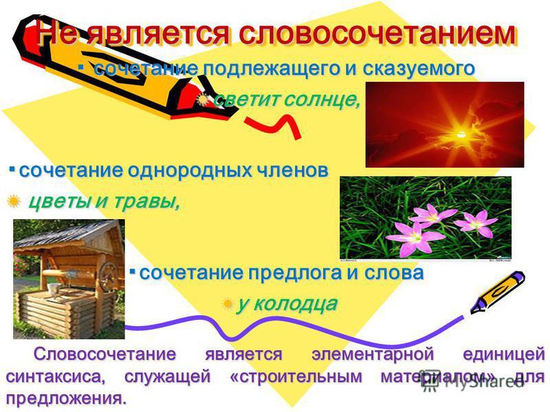 Не является словосочетанием сочетание подлежащего и сказуемого сочетание подлежащего и сказуемого светит солнце, светит солнце, сочетание однородных членов цветы и травы, цветы и травы, сочетание предлога и слова у колодца у колодца Словосочетание яв