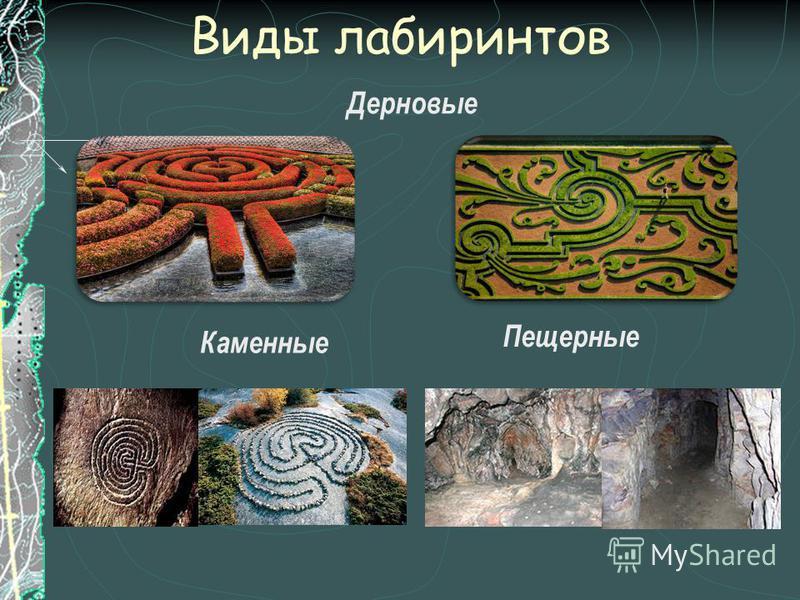 Виды лабиринтов Дерновые Каменные Пещерные