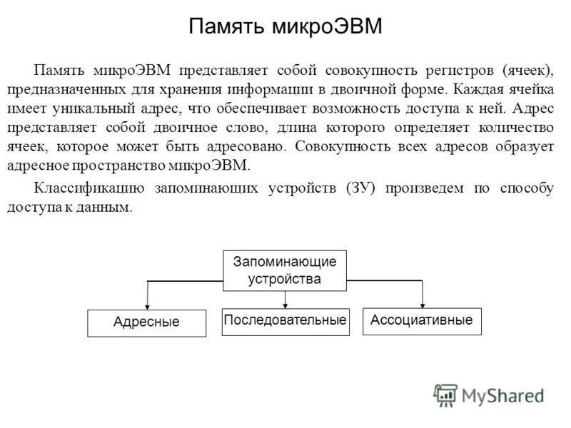 Память микроЭВМ представляет собой совокупность регистров (ячеек), предназначенных для хранения информации в двоичной форме. Каждая ячейка имеет уникальный адрес, что обеспечивает возможность доступа к ней. Адрес представляет собой двоичное слово, дл