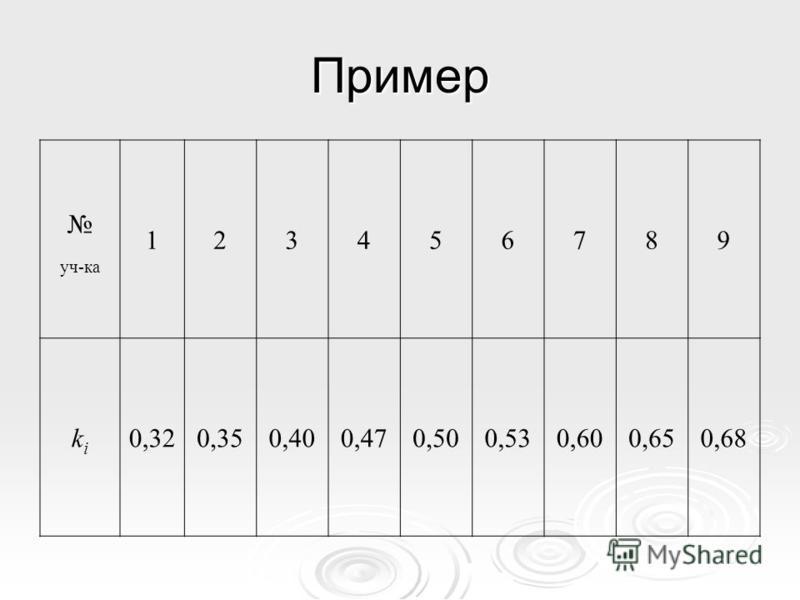 Пример уч-ка 123456789 kiki 0,320,350,400,470,500,530,600,650,68