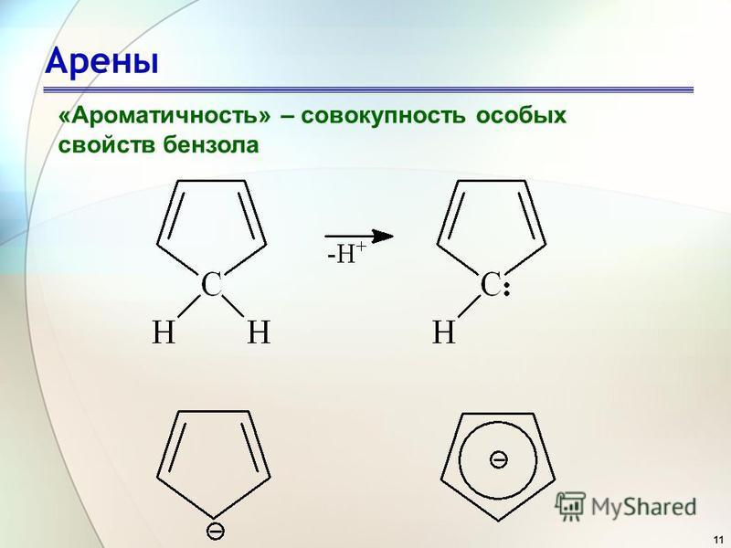 11 Арены «Ароматичность» – совокупность особых свойств бензола