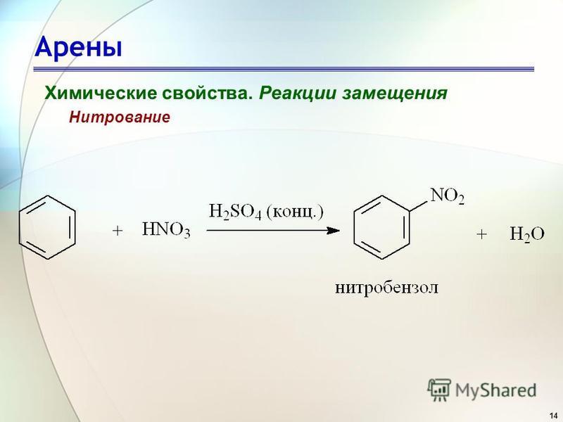 14 Арены Химические свойства. Реакции замещения Нитрование