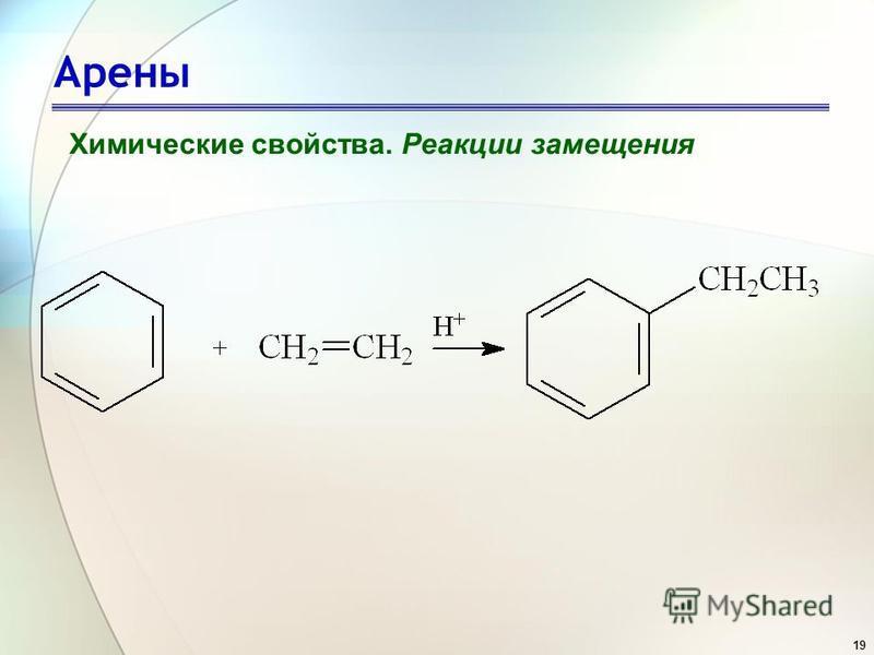 19 Арены Химические свойства. Реакции замещения