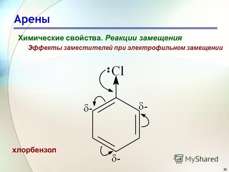 26 Арены Химические свойства. Реакции замещения Эффекты заместителей при электрофильном замещении хлорбензол