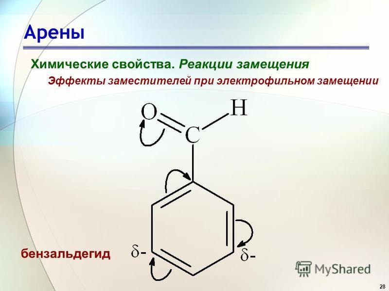 28 Арены Химические свойства. Реакции замещения Эффекты заместителей при электрофильном замещении бензальдегид
