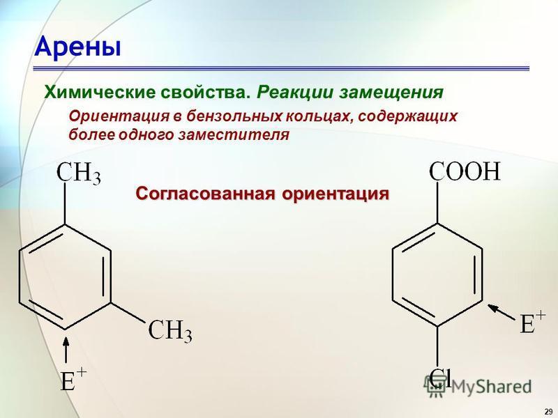 29 Арены Химические свойства. Реакции замещения Ориентация в бензольных кольцах, содержащих более одного заместителя Согласованная ориентация