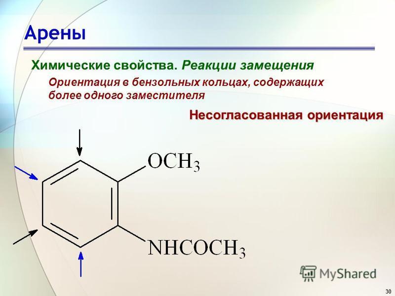 30 Арены Химические свойства. Реакции замещения Ориентация в бензольных кольцах, содержащих более одного заместителя Несогласованная ориентация